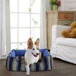 Panier pour chien plastique, comment trouver les meilleurs en france TOP 2 image 6 produit
