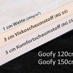 tierlando G5-L-03 Lit Orthopédique Pour Chien GOOFY VISCO Anti-cheveux Similicuir Canapé pour chien Panier pour chien Gr. XL 120cm Noir Ortho de la marque tierlando image 5 produit